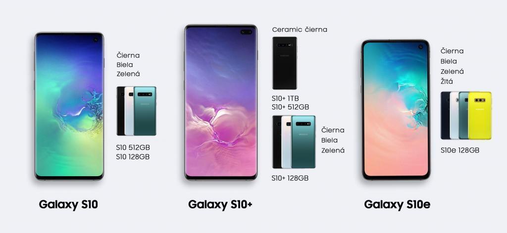 ddab7e451 Všetky smartfóny Galaxy S10 bude možné predobjednávať od 20. februára do 7.  marca. K predobjednávkam smartfónov Galaxy S10 a S10+ zákazník dostane ako  ...